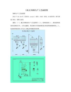 [重点]饲料生产工艺流程图.doc