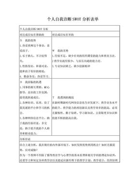 个人自我诊断SWOT分析表.doc