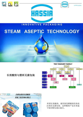 长效酸奶技术(PPT 44页).PPT