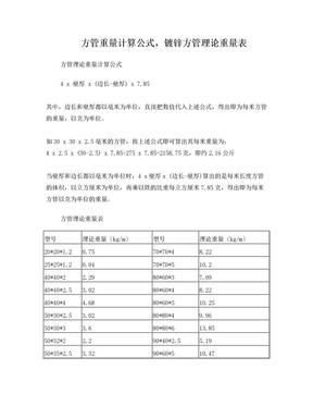 方管重量计算公式,镀锌方管理论重量表.doc