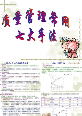 質量管理常用七大手法.ppt