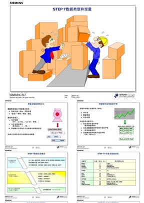 西门子S7-300 400高级编程培训教材,内部教材5、STEP_7中的数据类型和变量.ppt