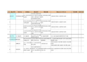 人力资源部KPI.doc