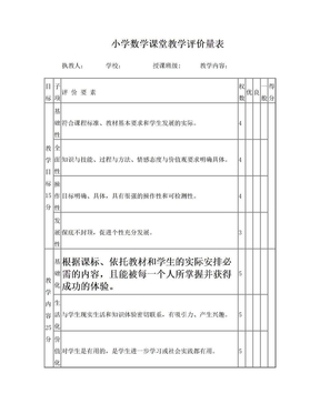 小学数学课堂教学评价量表精选.doc