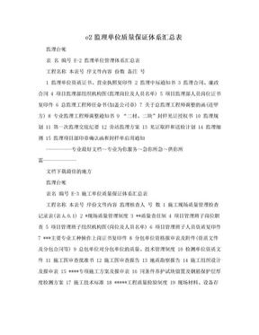 e2监理单位质量保证体系汇总表.doc