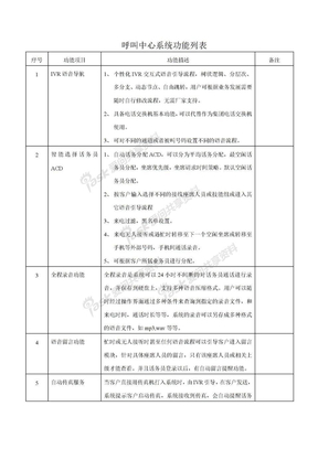 呼叫中心系统功能列表.doc