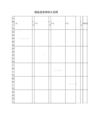 制造进度网络图.doc