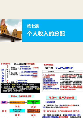 2017届高三一轮复习经济生活第七课--个人收入的分配(修改版).ppt