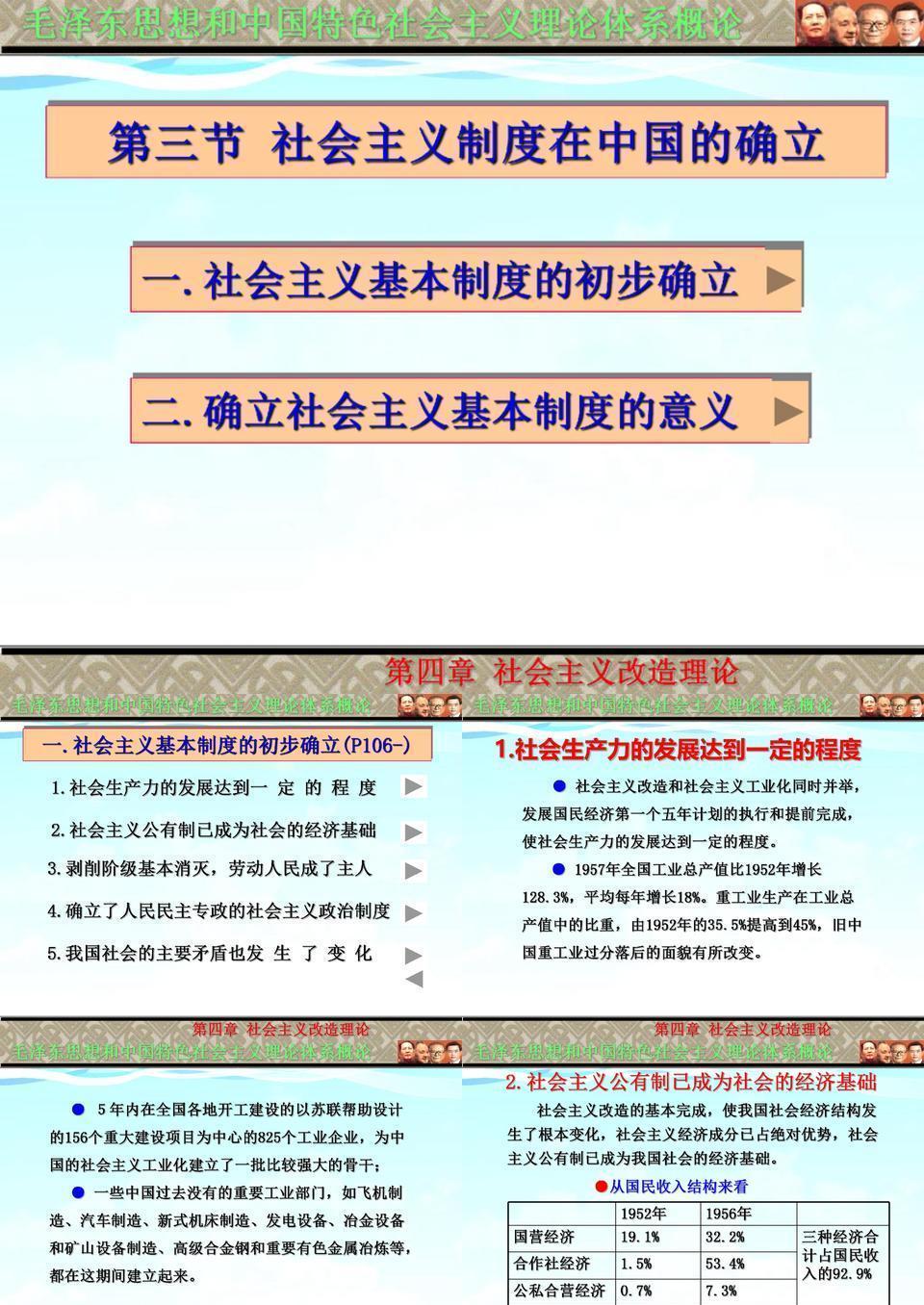第四章   第三节   社会主义制度在中国的确立.ppt