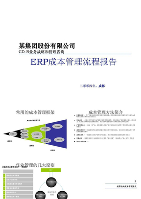 某集团ERP成本管理案例详解.ppt