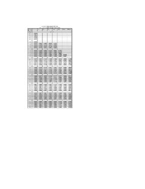 表5-1-3空气在不同压力和温度下的比热容比.doc