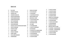 岳阳市城市总体规划(2008-2030):图纸目录.doc