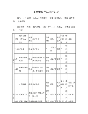 农产品生产记录表—黄瓜.doc