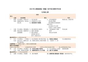 2016年人教版新编(部编)初中语文教科书目录.pdf