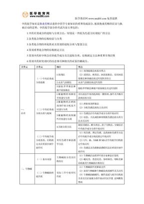 中药化学复习提纲.doc