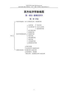 西方经济学脉络图.pdf