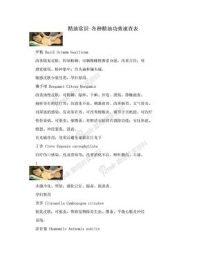精油常识-各种精油功效速查表.doc
