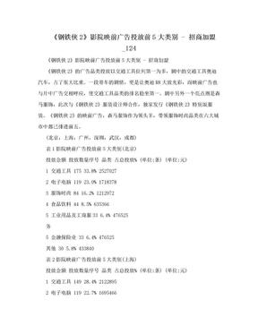 《钢铁侠2》影院映前广告投放前5大类别 - 招商加盟 _124.doc
