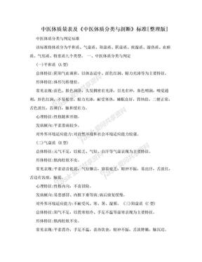 中医体质量表及《中医体质分类与剖断》标准[整理版].doc