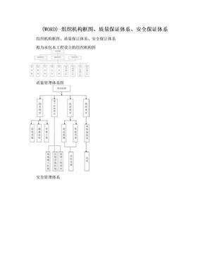 (WORD)-组织机构框图、质量保证体系、安全保证体系.doc