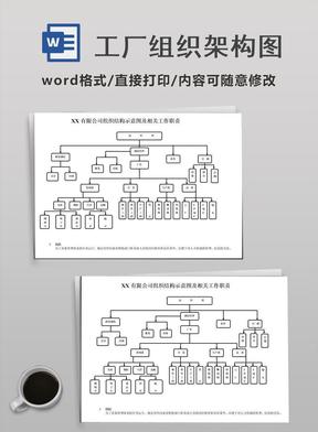 工厂组织架构图