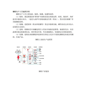 钢铁生产工艺流程介绍.doc
