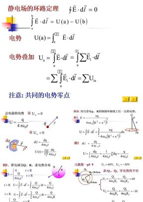 大学物理下_第八章_静电场4.ppt