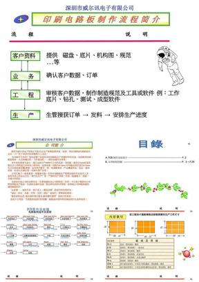 印刷电路板制作流程简介.ppt