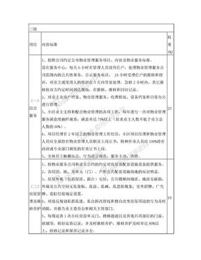 物业三级服务标准.doc