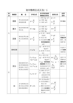初中物理公式大全.doc