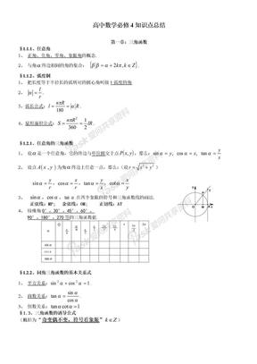 人教A版高中数学必修四知识点总结.docx