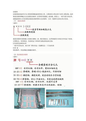 金属工艺学-各种钢的总结.doc