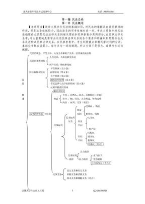 2010协议班内部资料.doc