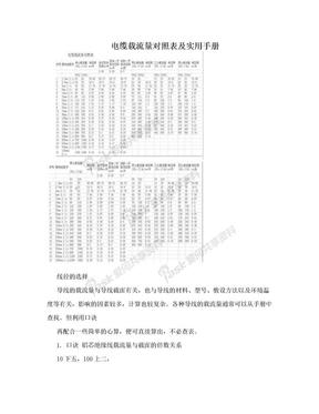电缆载流量对照表及实用手册.doc