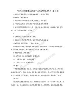 中国家居建材各品类十大品牌排名2012-建设部门.doc