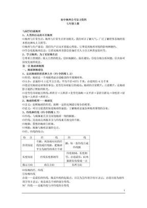 2010初中地理会考详细版.doc
