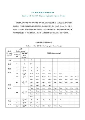 230种晶体学空间群的记号.doc