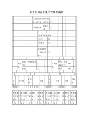 安全生产管理架构图.doc