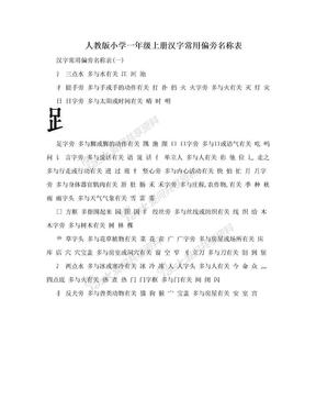 人教版小学一年级上册汉字常用偏旁名称表.doc