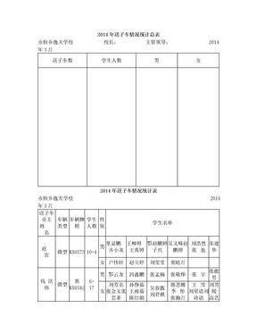 2014年送子车情况统计表.doc