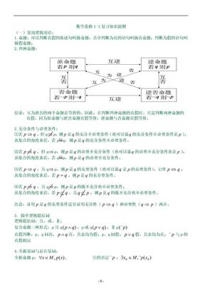 数学选修1-1.doc
