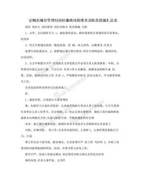 定陶县城市管理局岗位廉政风险排查及防范措施汇总表.doc