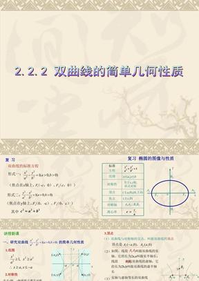 双曲线的简单几何性质(1).ppt