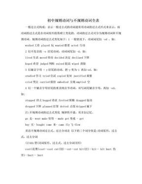 初中规则动词与不规则动词全表.doc