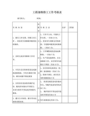 机电维修工考核表(维修工).doc