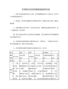 国家公务员结构化面试评分表.doc