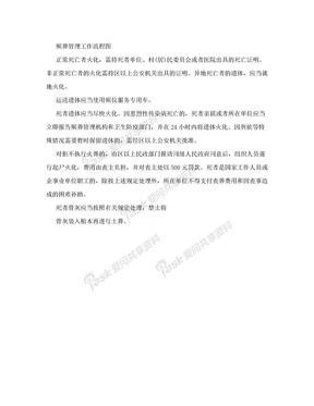 殡葬管理工作流程图.doc