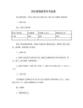 员工薪资结构参考标准.doc