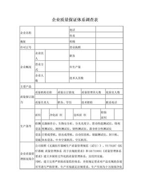 企业质量保证体系调查表.doc