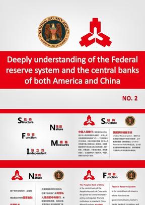 美联储与中国央行对比深度分析.ppt